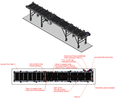 Precise Box Positioning Conveyor Systems